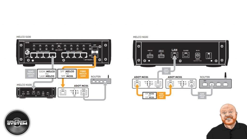 ADOT MC01 media convertor hifi network website 4