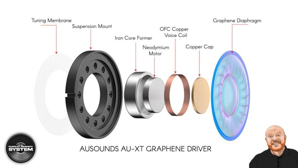 Au Sounds AU-XT ANC noise cancelling headphones website 3